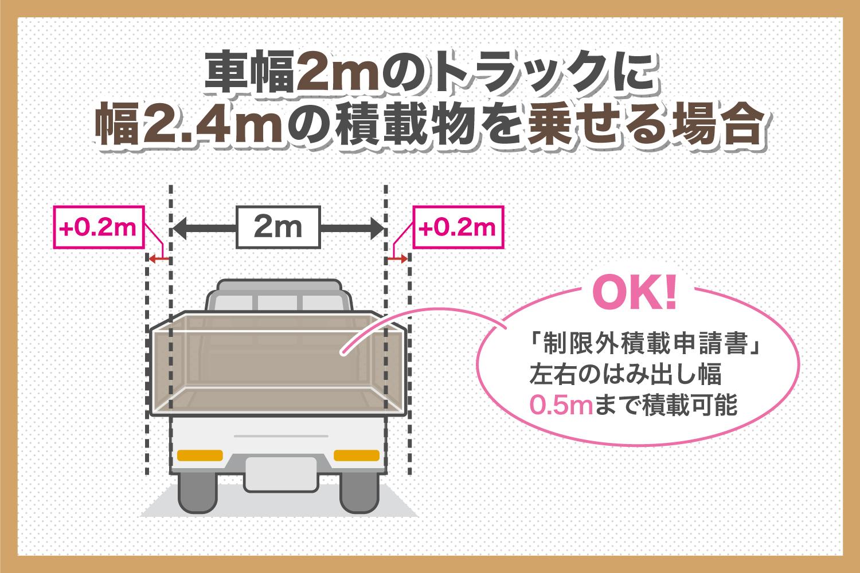車幅が2.5mのトラックに幅が3mの積載物を乗せる場合の注意点