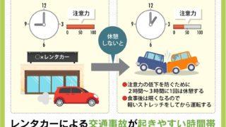 レンタカーでの事故を起こす場所と時間