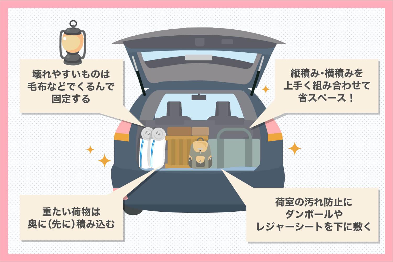 車内を汚さない積み方の工夫