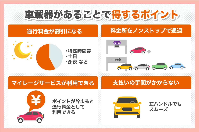 車載器があることで得するポイントは4つ