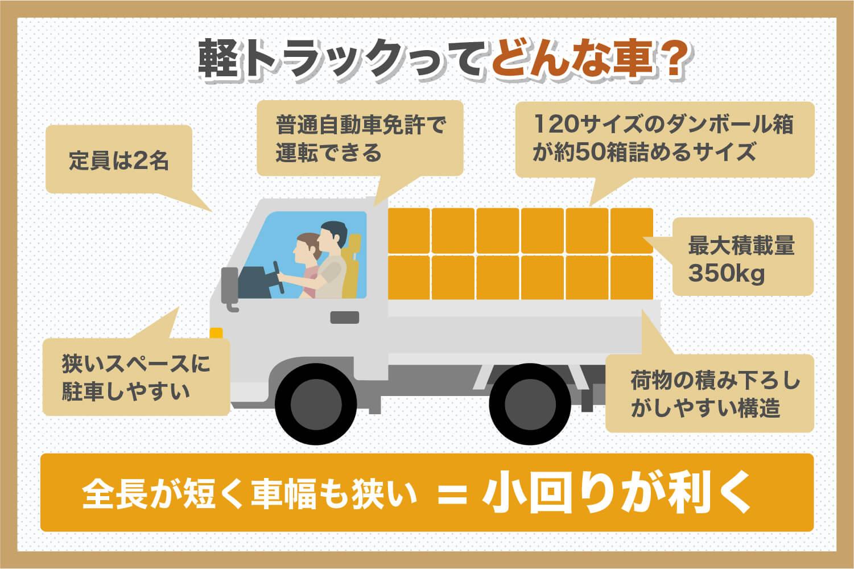 軽トラックの特徴