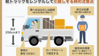 軽トラックをレンタルする時の注意点は4つ
