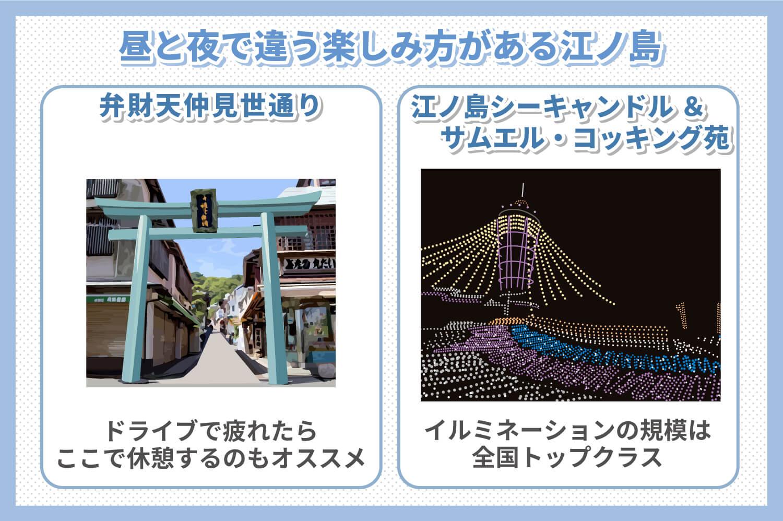 夏の神奈川の観光スポット