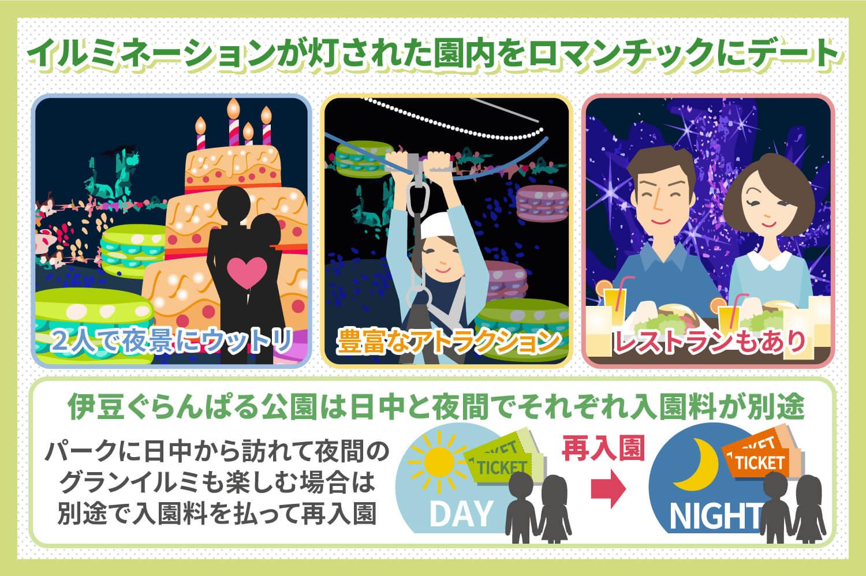 伊豆の夜景を彩るテーマパーク