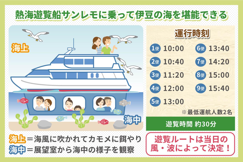 熱海遊覧船サンレモに乗って海を堪能しよう