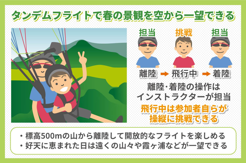茨城県ソラトピアパラグライダースクール