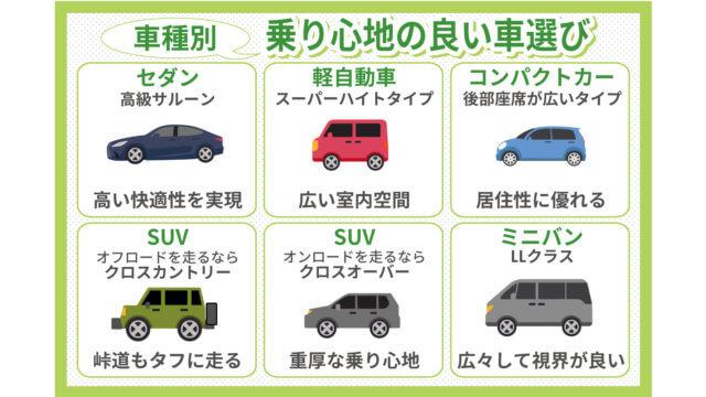 車載やサイズによる乗り心地の違い