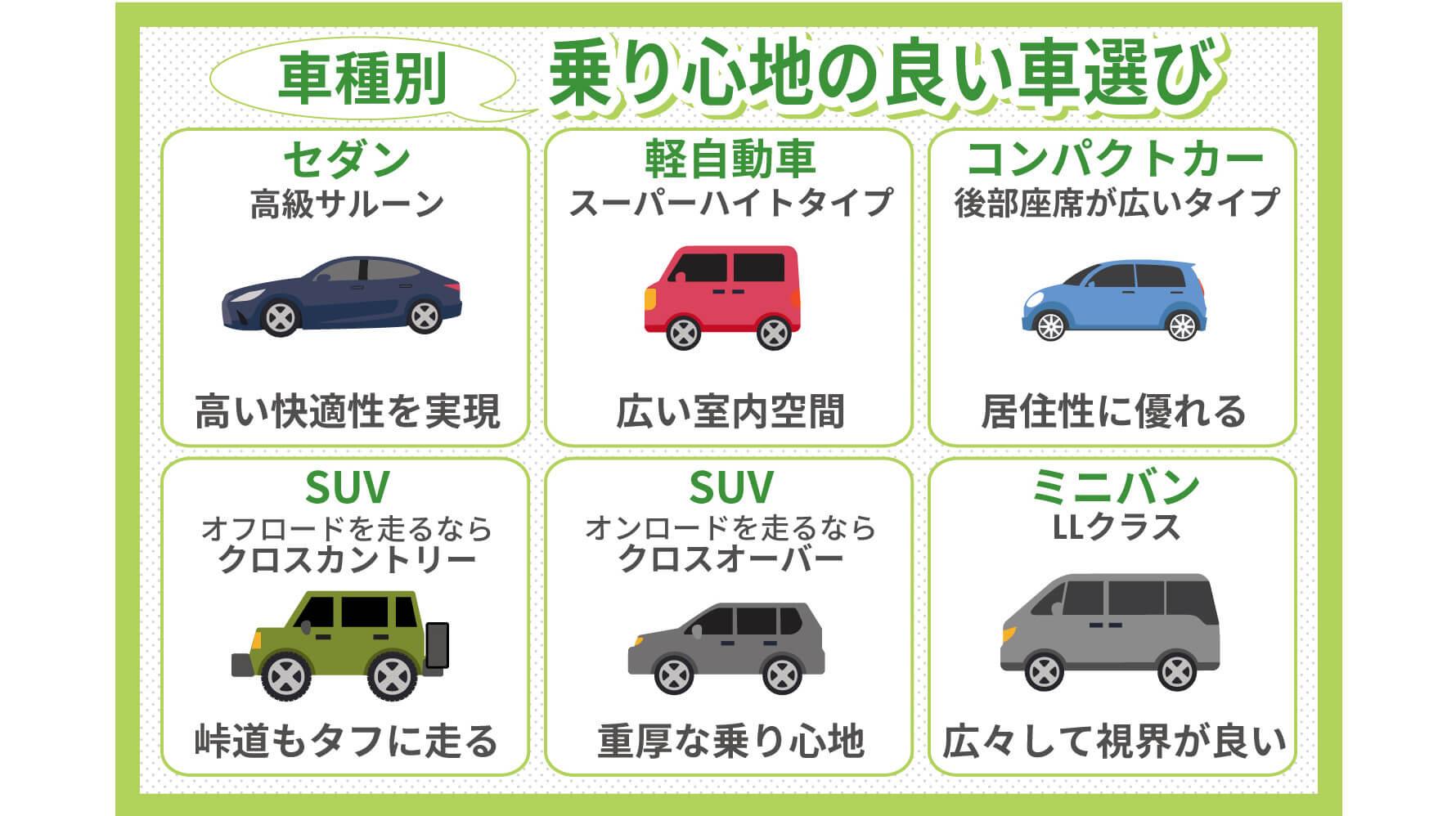 車 どっち 自動車 いい が 軽 普通