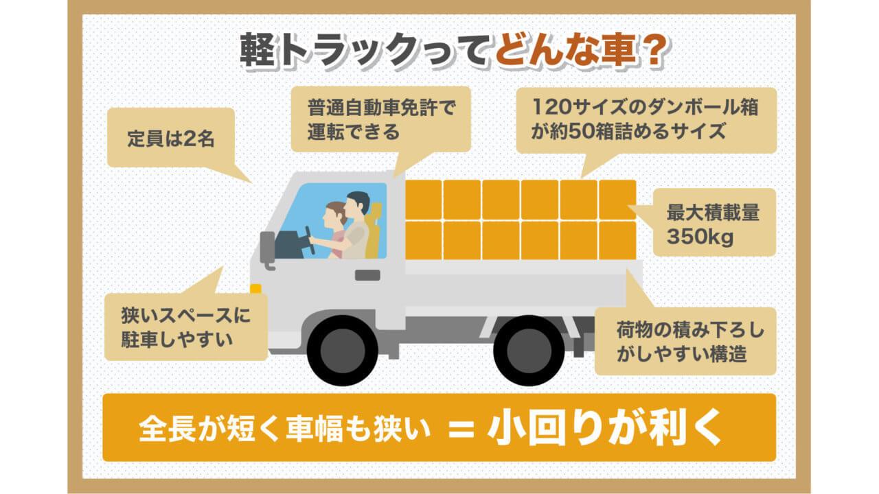 引っ越しには軽トラックが最適?