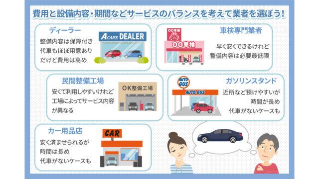 車検費用の目安と選び方のポイント