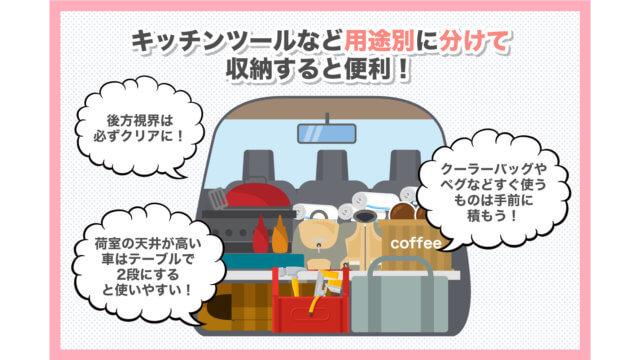 レンタカーでキャンプに行こう!荷物に合わせた車種選び
