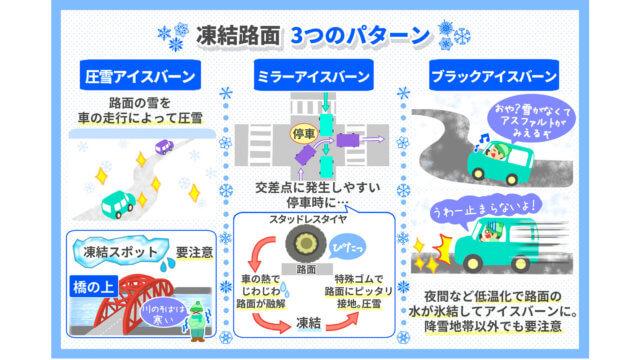 雪道での運転は要注意!