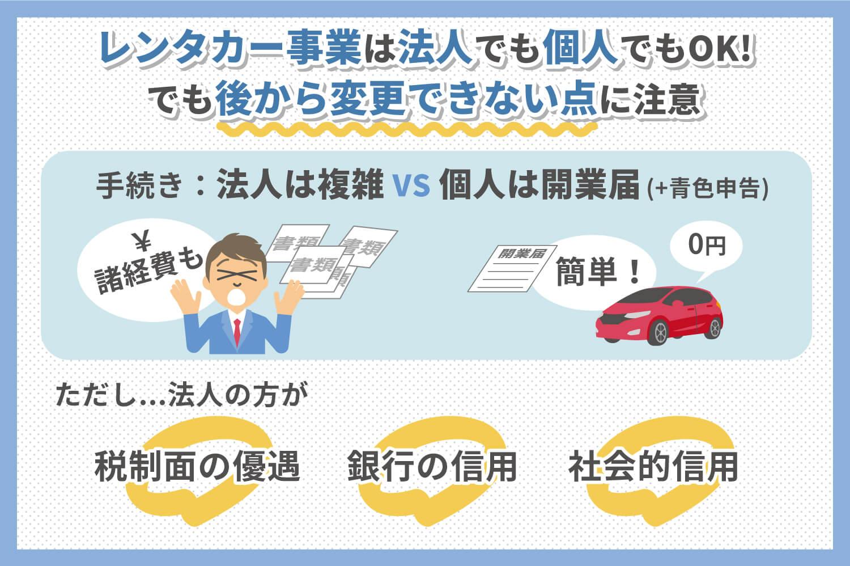 レンタカー事業は法人でも個人でもOKだが変更はできない