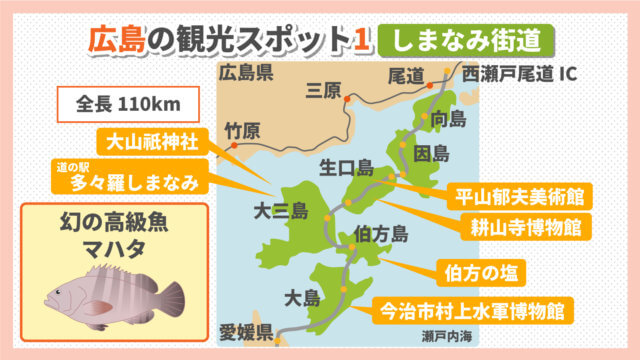 広島の観光スポット:しまなみ街道