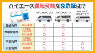 ハイエースを運転できる免許証の種類
